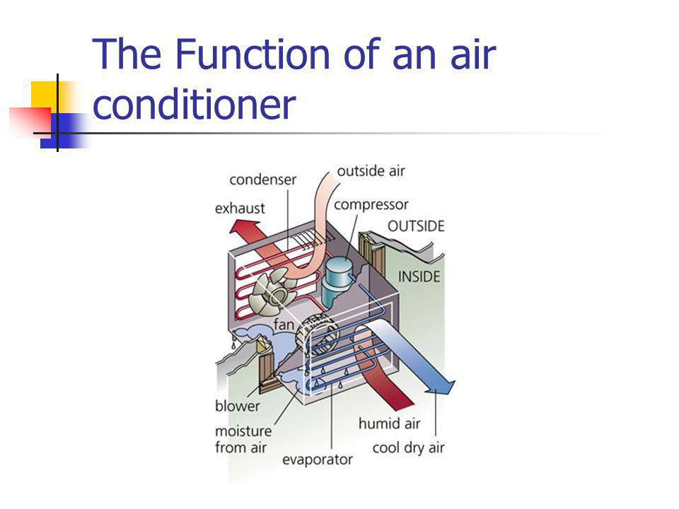 The Function of an air conditioner