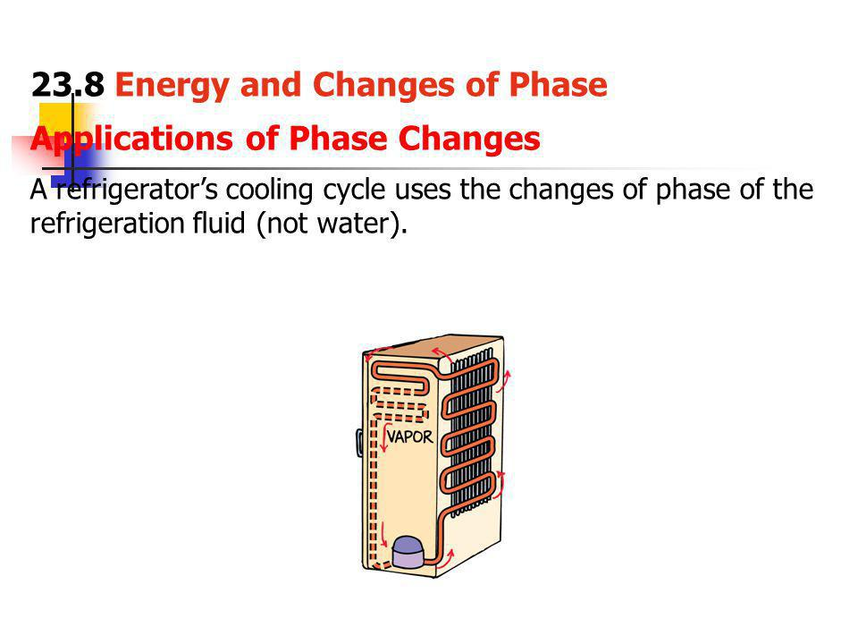 23.8 Energy and Changes of Phase
