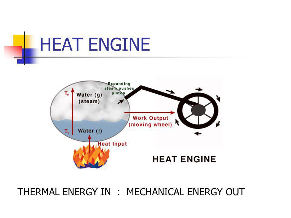 HEAT ENGINE THERMAL ENERGY IN : MECHANICAL ENERGY OUT