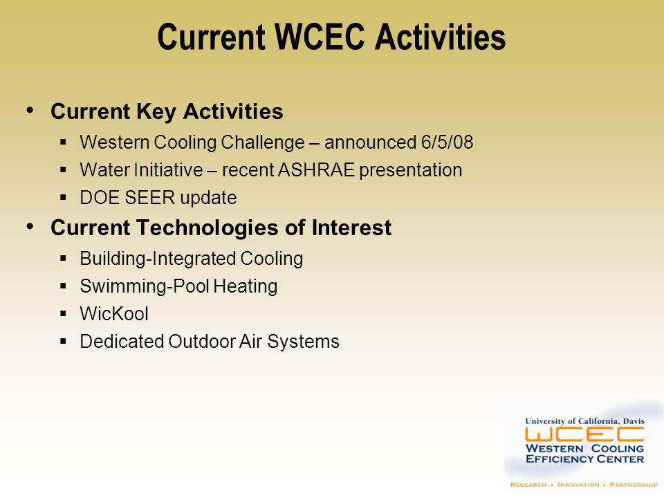 Current WCEC Activities