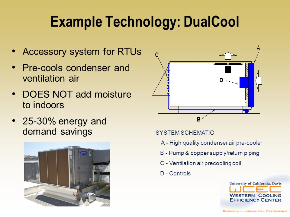 Example Technology: DualCool