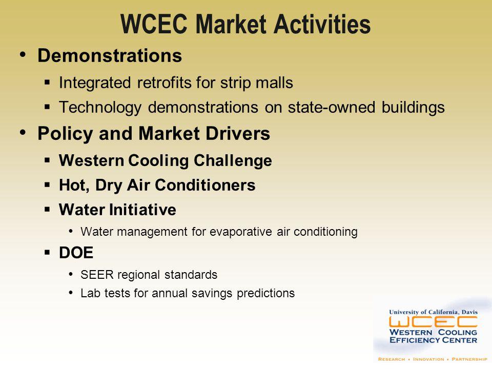 WCEC Market Activities