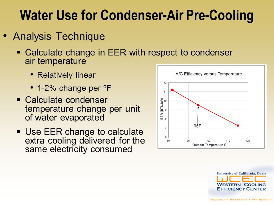 Water Use for Condenser-Air Pre-Cooling