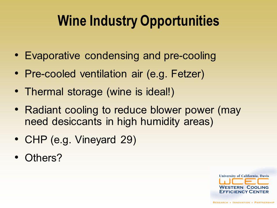 Wine Industry Opportunities