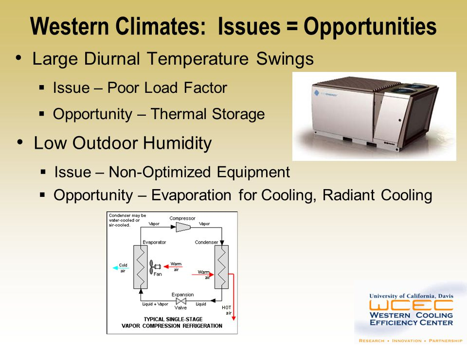 Western Climates: Issues = Opportunities