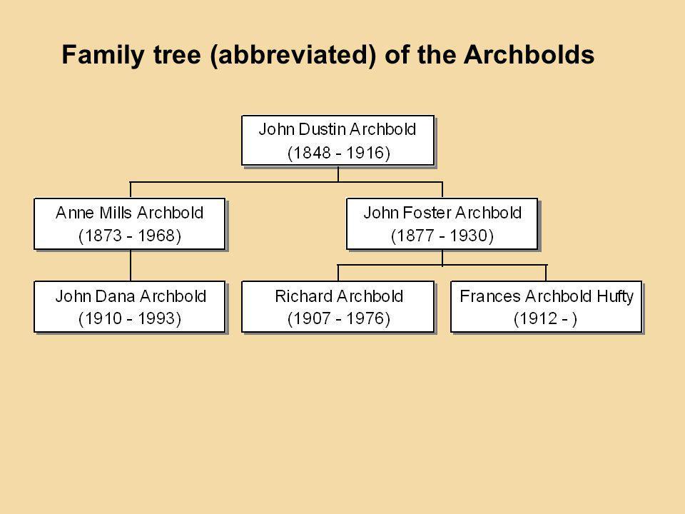 Family tree (abbreviated) of the Archbolds