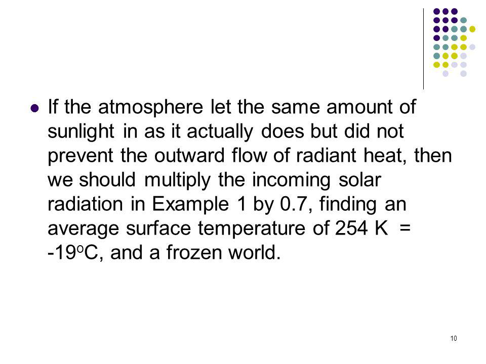 If the atmosphere let the same amount of sunlight in as it actually does but did not prevent the outward flow of radiant heat, then we should multiply the incoming solar radiation in Example 1 by 0.7, finding an average surface temperature of 254 K = -19oC, and a frozen world.