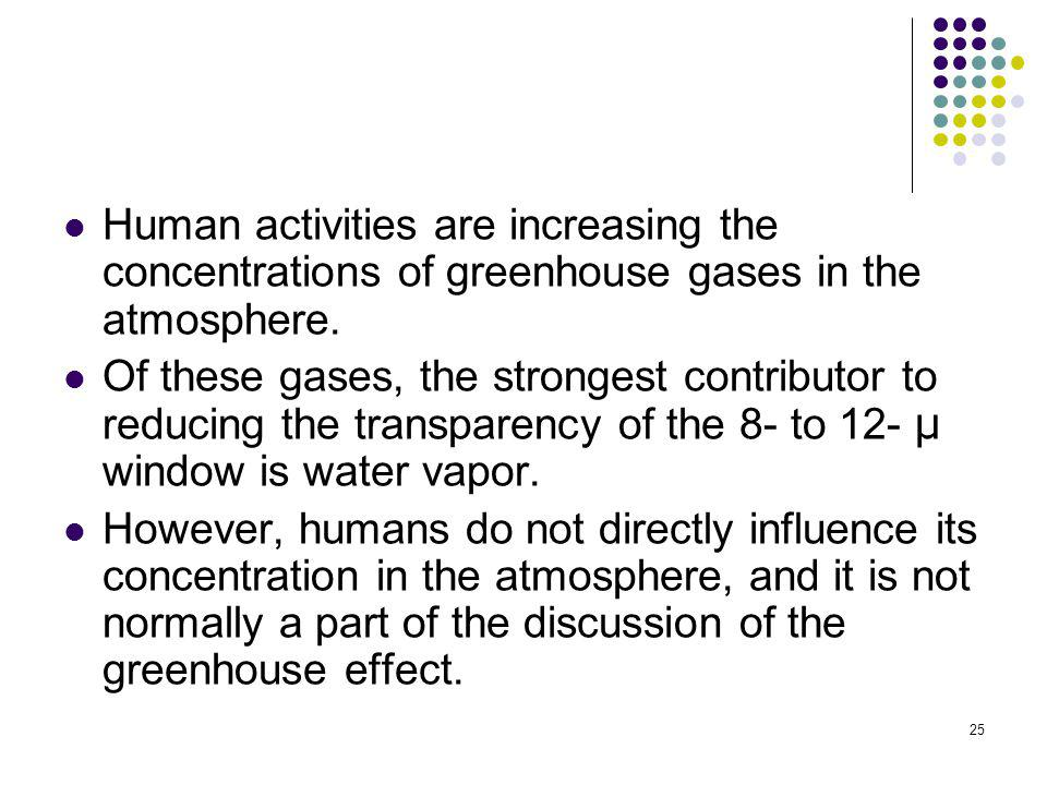 Human activities are increasing the concentrations of greenhouse gases in the atmosphere.