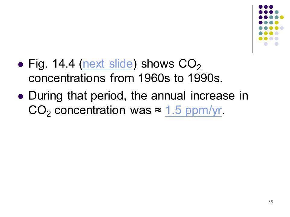 Fig. 14.4 (next slide) shows CO2 concentrations from 1960s to 1990s.
