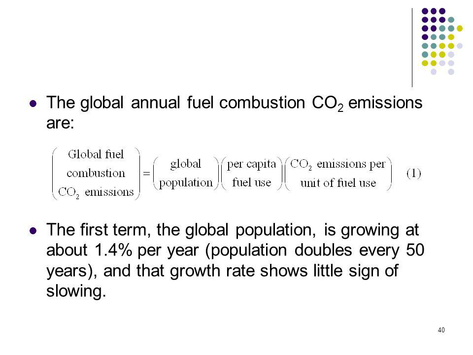 The global annual fuel combustion CO2 emissions are: