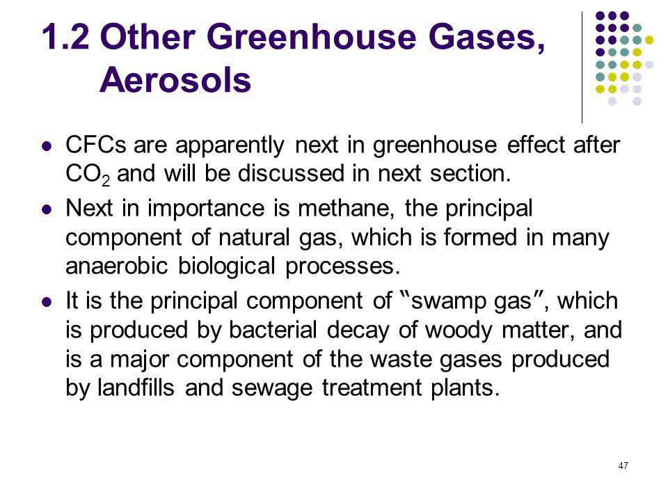 1.2 Other Greenhouse Gases, Aerosols