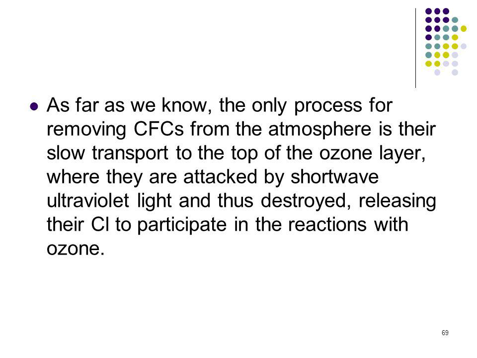 As far as we know, the only process for removing CFCs from the atmosphere is their slow transport to the top of the ozone layer, where they are attacked by shortwave ultraviolet light and thus destroyed, releasing their Cl to participate in the reactions with ozone.