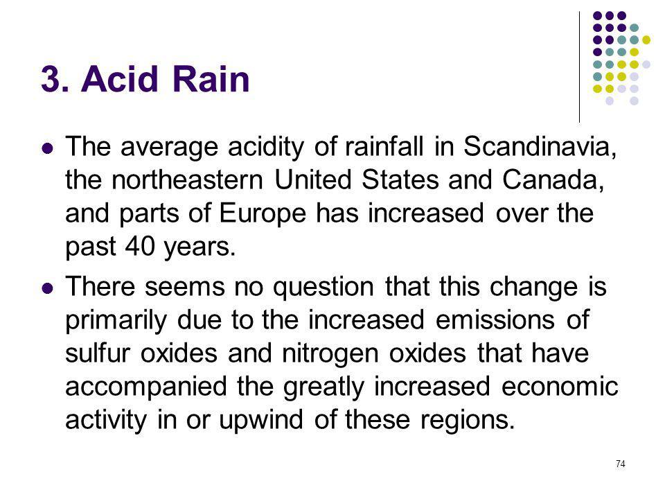 3. Acid Rain