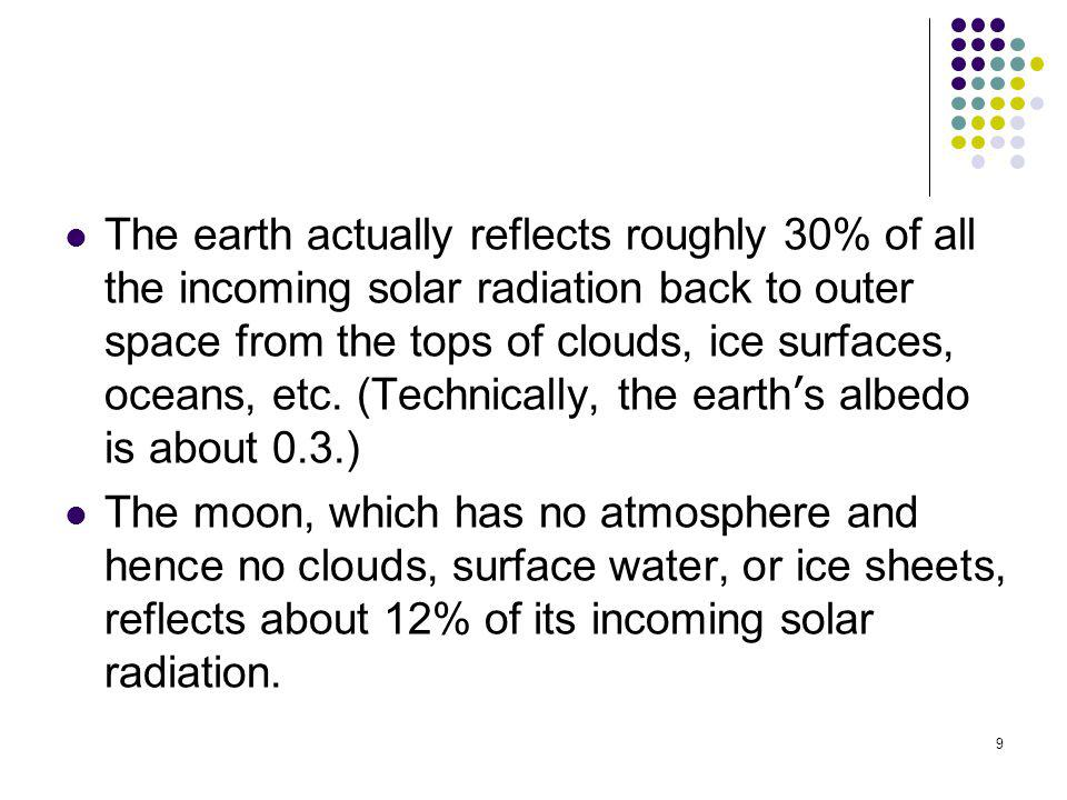 The earth actually reflects roughly 30% of all the incoming solar radiation back to outer space from the tops of clouds, ice surfaces, oceans, etc. (Technically, the earth's albedo is about 0.3.)