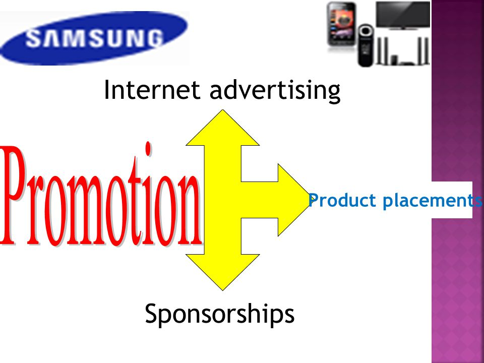 Internet advertising Promotion Product placements Sponsorships