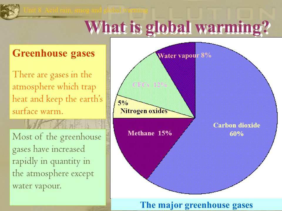 The major greenhouse gases