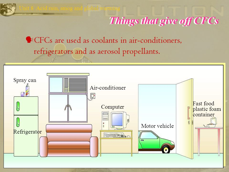 Things that give off CFCs