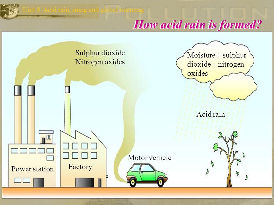 How acid rain is formed Sulphur dioxide