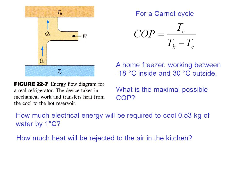 For a Carnot cycle A home freezer, working between -18 °C inside and 30 °C outside. What is the maximal possible COP