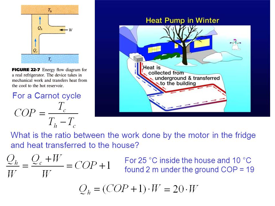 For a Carnot cycle What is the ratio between the work done by the motor in the fridge and heat transferred to the house