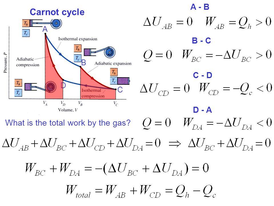 Carnot cycle A - B B - C C - D D - A
