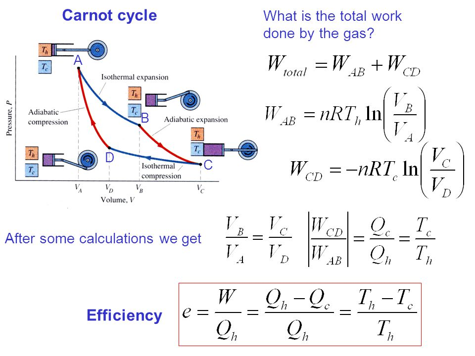 Carnot cycle Efficiency What is the total work done by the gas