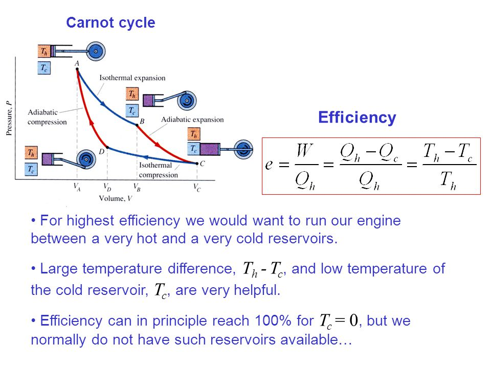 Efficiency Carnot cycle