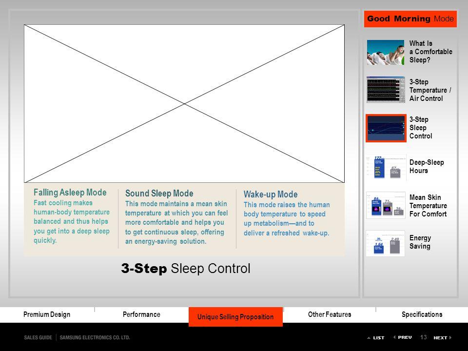 3-Step Sleep Control Falling Asleep Mode Sound Sleep Mode Wake-up Mode