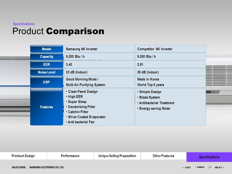 Product Comparison Specifications Model Samsung 9K Inverter