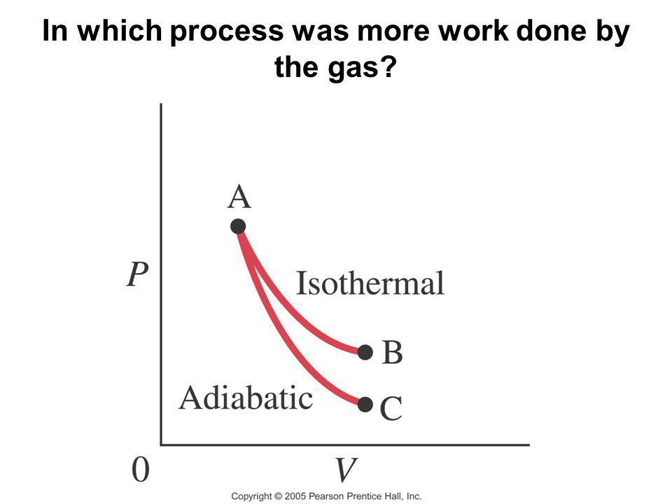 In which process was more work done by the gas