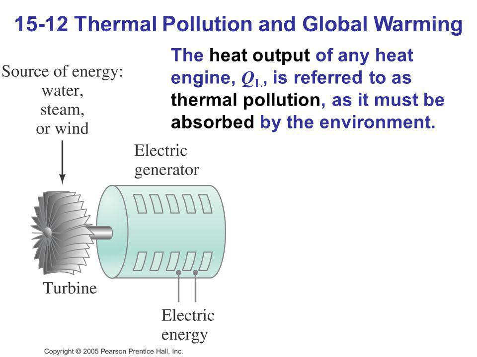 15-12 Thermal Pollution and Global Warming