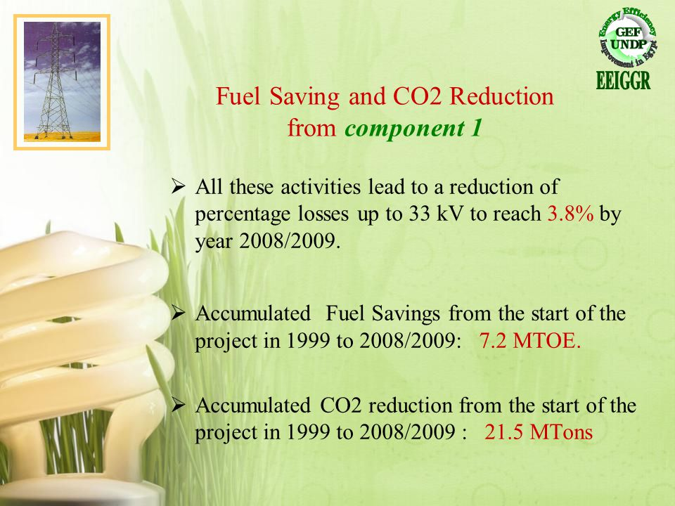 Fuel Saving and CO2 Reduction from component 1