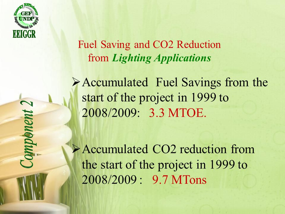 Fuel Saving and CO2 Reduction from Lighting Applications