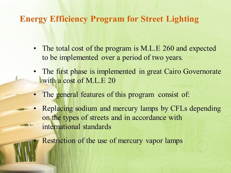 Energy Efficiency Program for Street Lighting