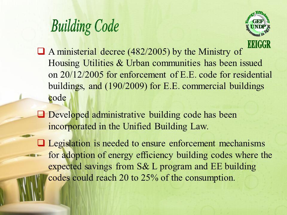 Building Code EEIGGR.
