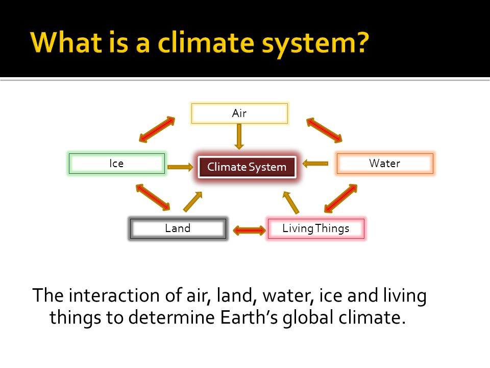 What is a climate system