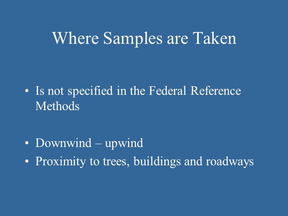 Where Samples are Taken