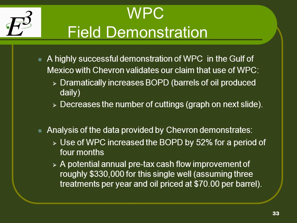 WPC Field Demonstration