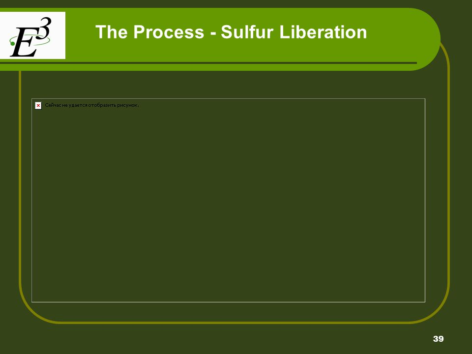 The Process - Sulfur Liberation