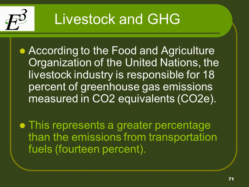 Livestock and GHG