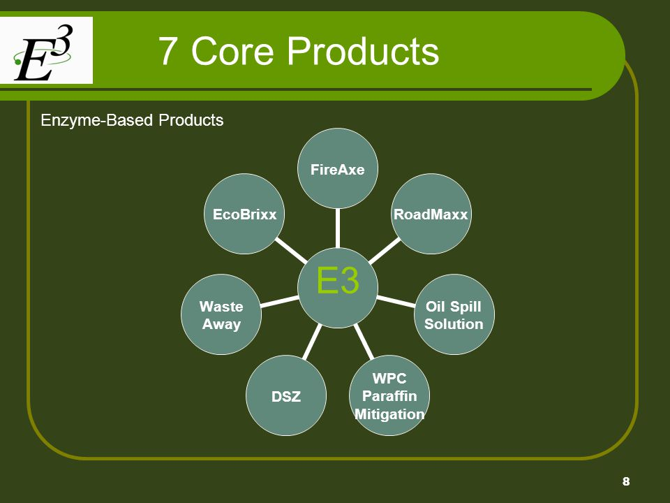 7 Core Products Enzyme-Based Products