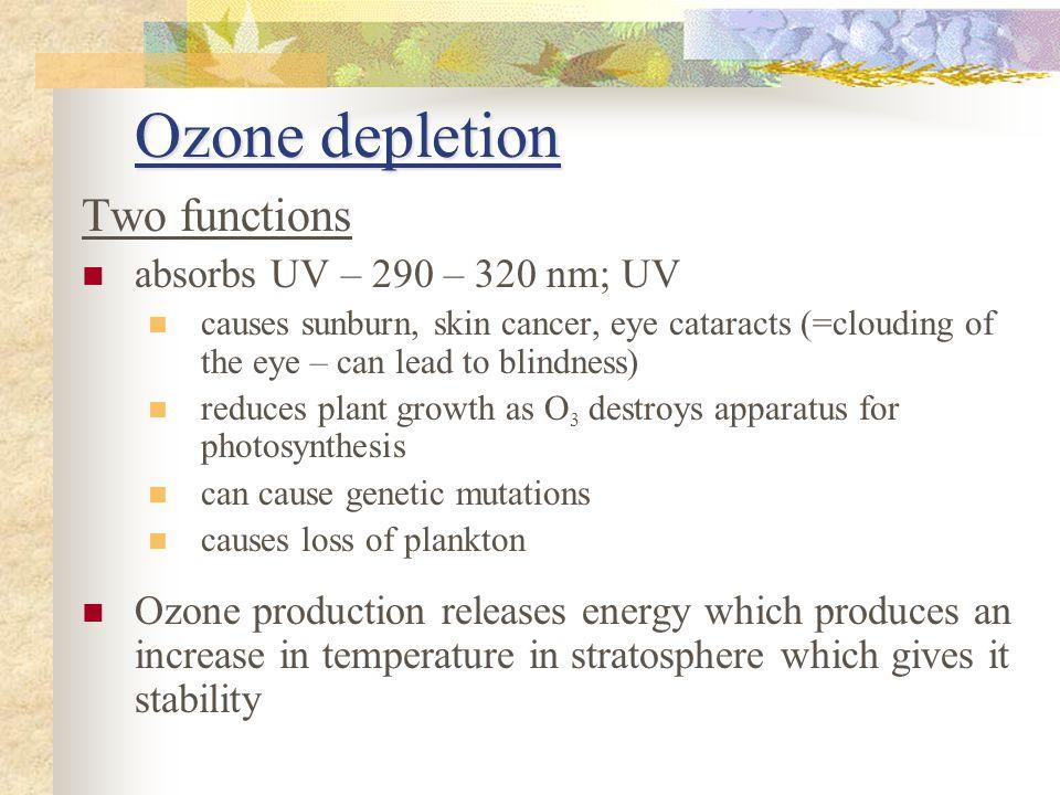 Ozone depletion Two functions absorbs UV – 290 – 320 nm; UV