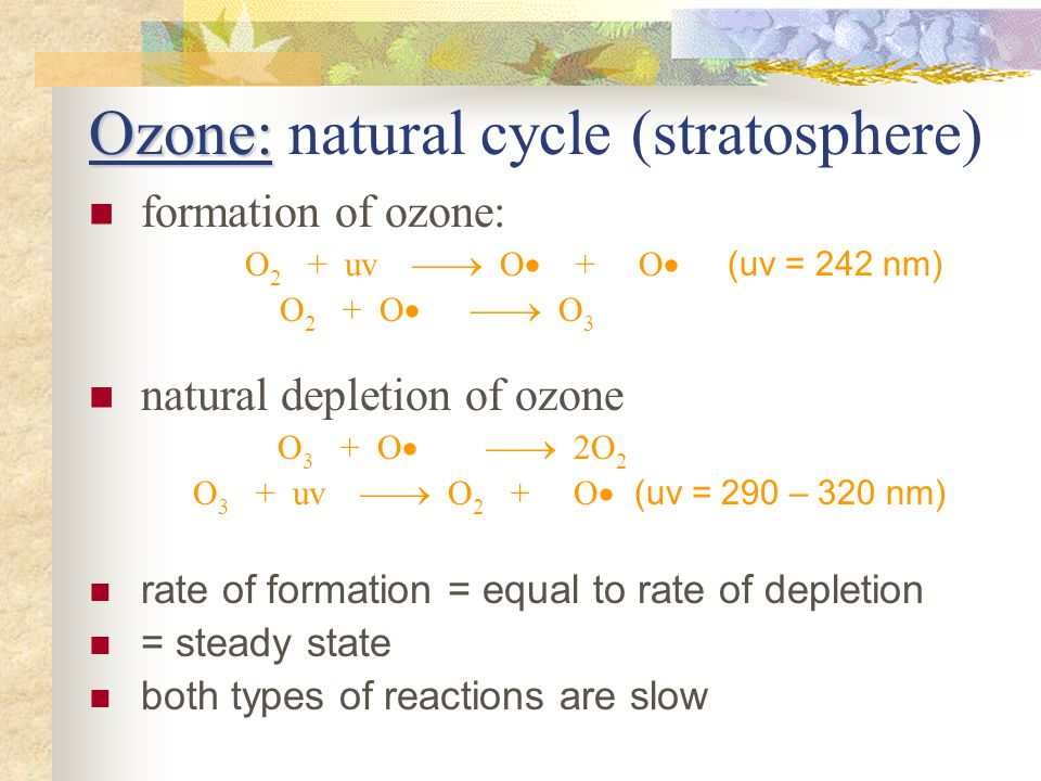 Ozone: natural cycle (stratosphere)