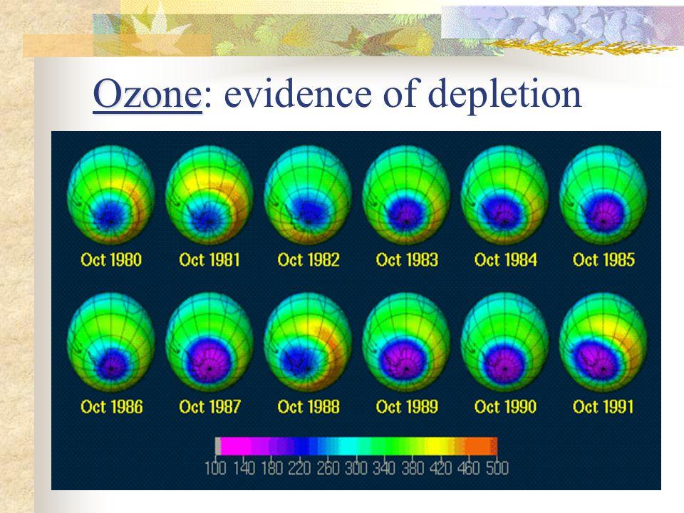 Ozone: evidence of depletion