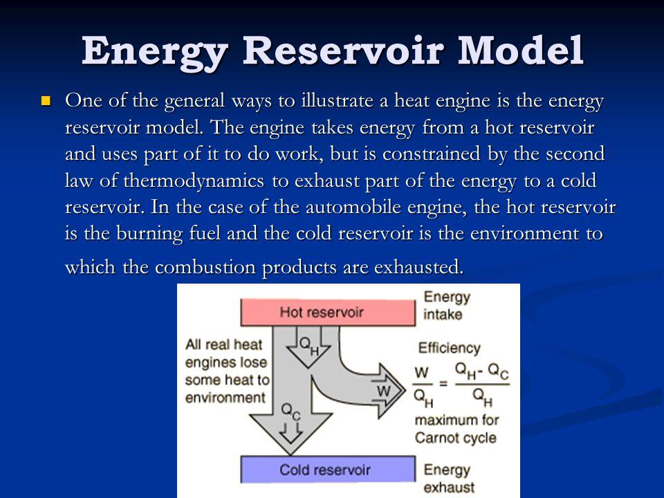 Energy Reservoir Model