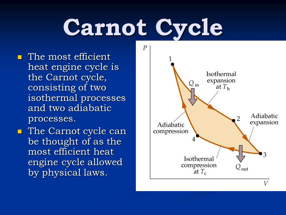 Carnot Cycle The most efficient heat engine cycle is the Carnot cycle, consisting of two isothermal processes and two adiabatic processes.