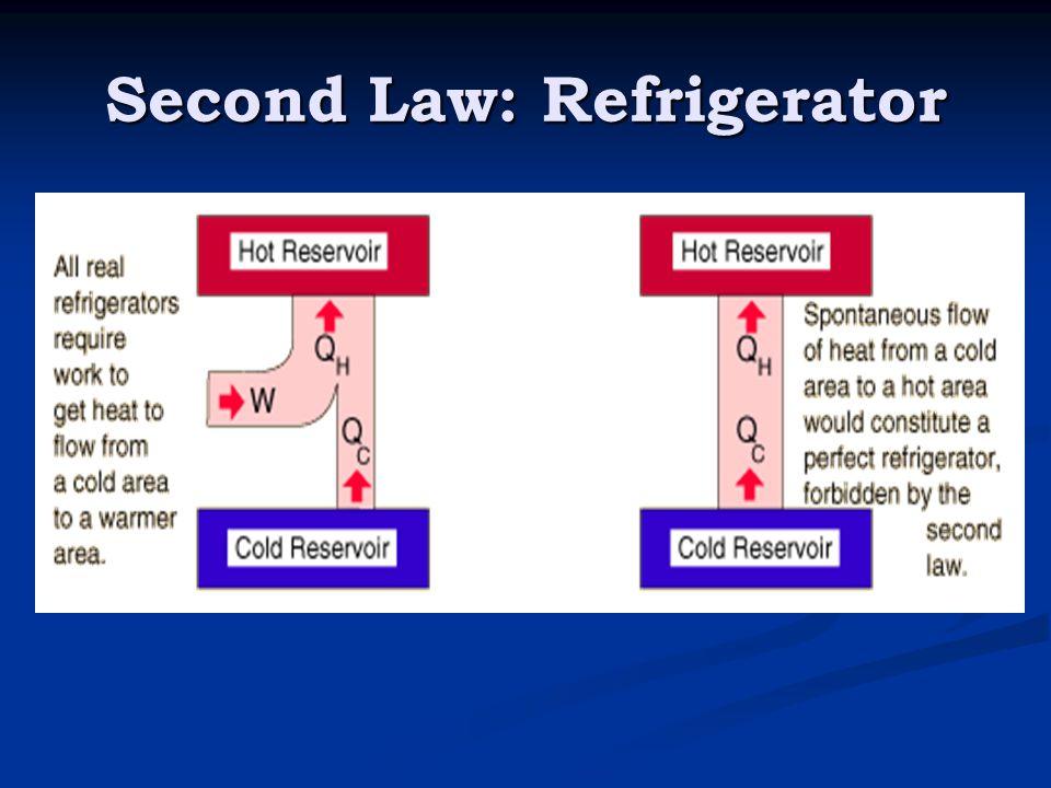Second Law: Refrigerator