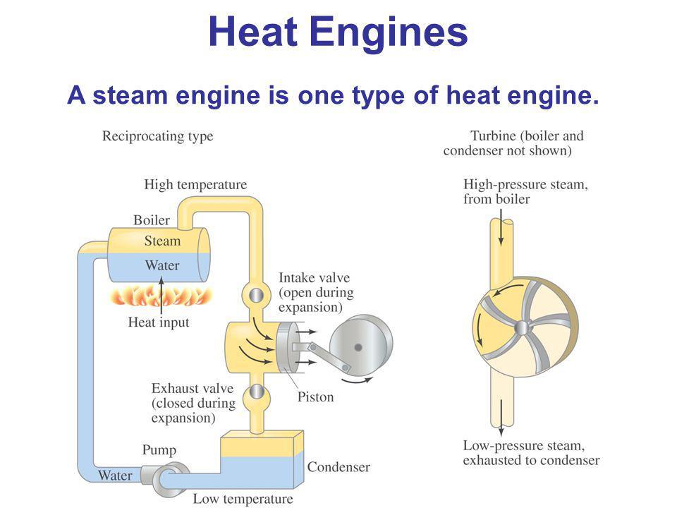 Heat Engines A steam engine is one type of heat engine.
