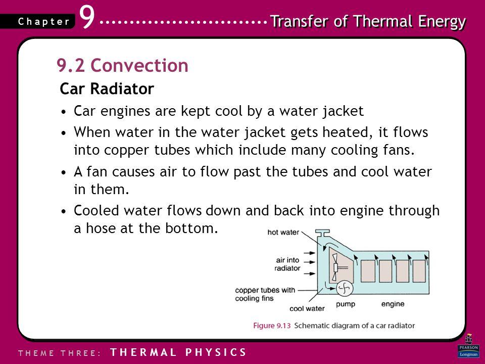 9.2 Convection Car Radiator