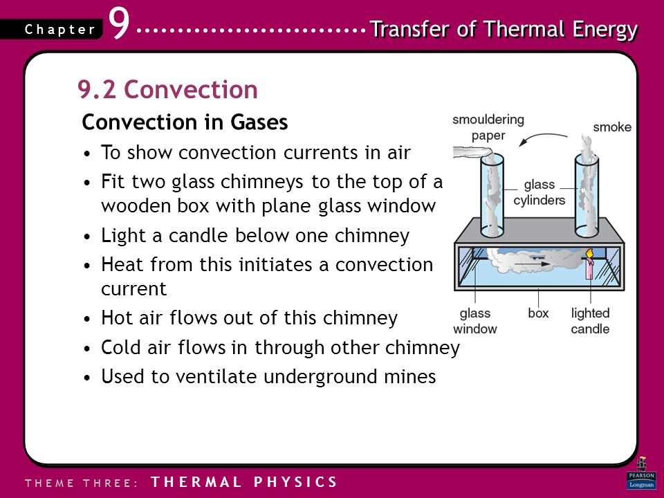 9.2 Convection Convection in Gases To show convection currents in air